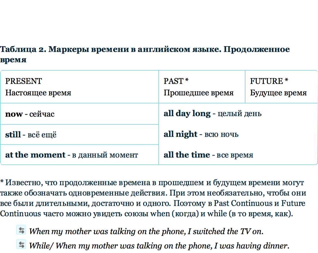 в английском индикаторов языке таблица времен