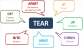 Phrasal verb Tear