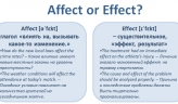 Confusing words. Affect or Effect