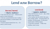 Confusing words. Lend or borrow