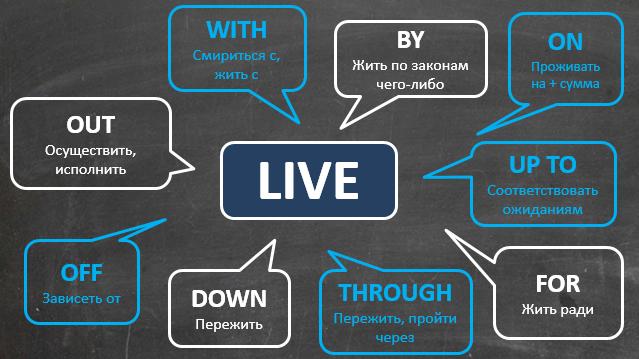Урок 2 Фонетическая система английского языка real