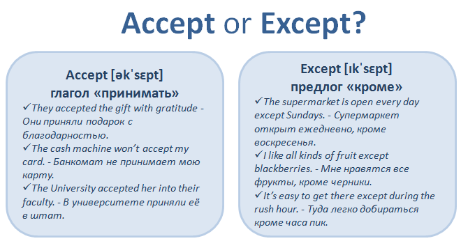 accept or except