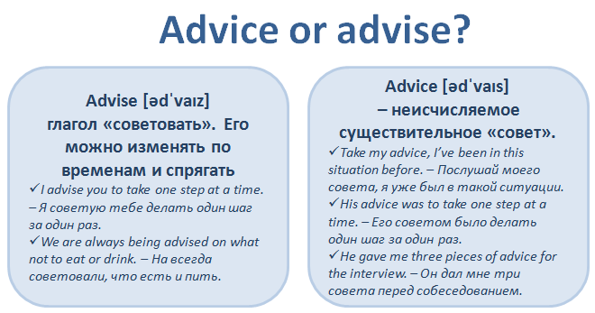 Confusing words. Advise or advice