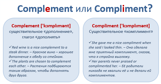 Confusing words. Complement vs. Compliment