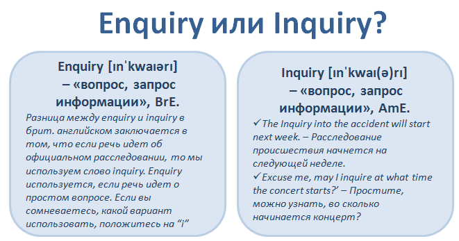 Confusing words. Enquiry or Inquiry