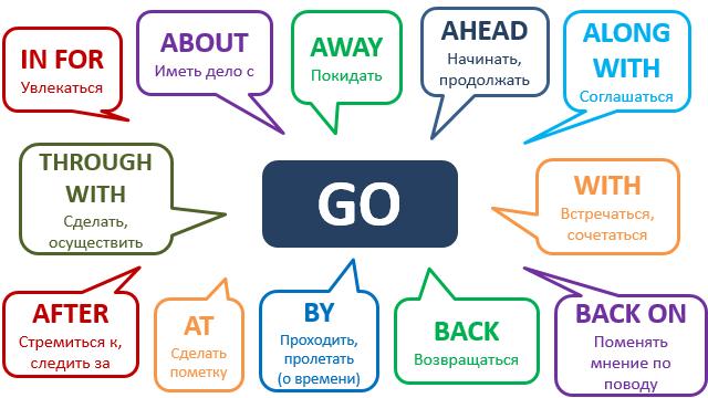 Глагол provide употребляется