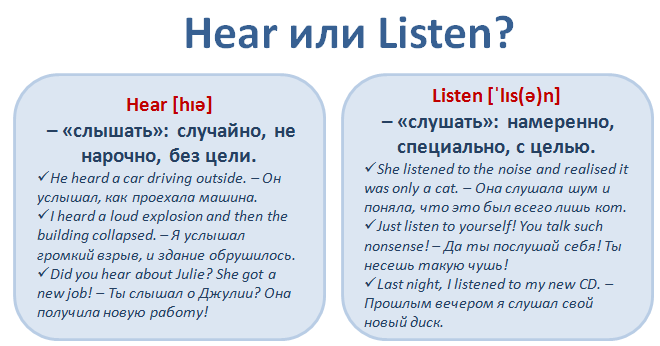 Confusing words. Hear or Listen