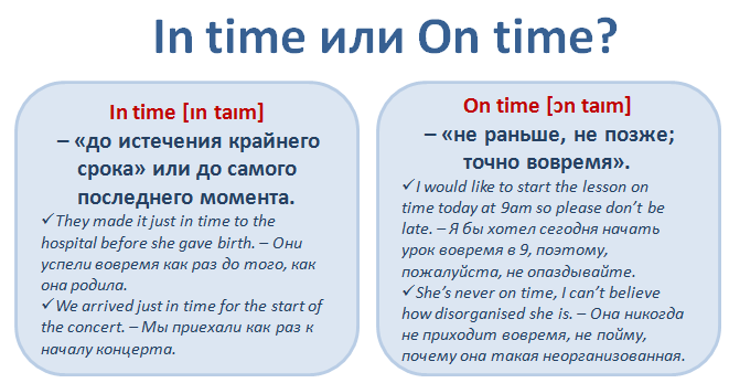 Confusing words. In time or On time