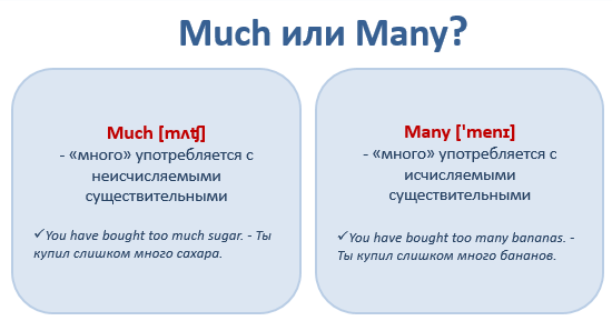 Much или Many