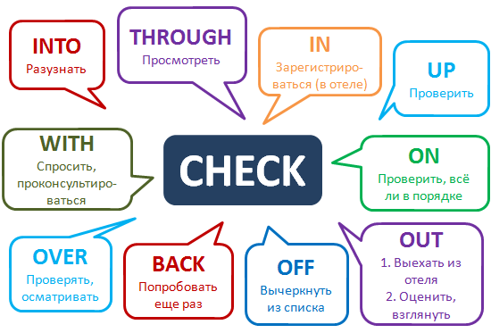 Phrasal verb Check