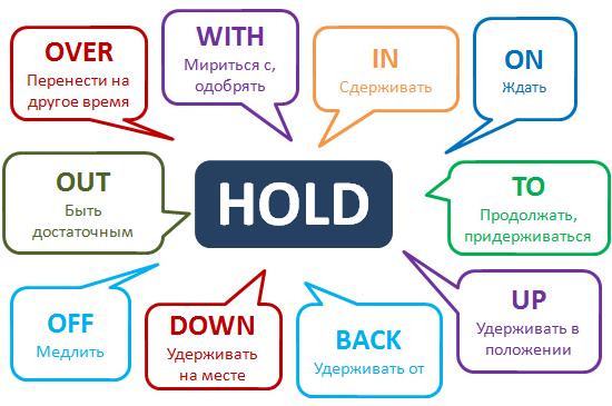 Употребление фразового глагола английского языка Hold